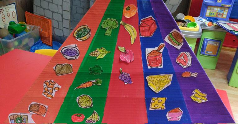 Pirámide alimenticia en 3º de infantil